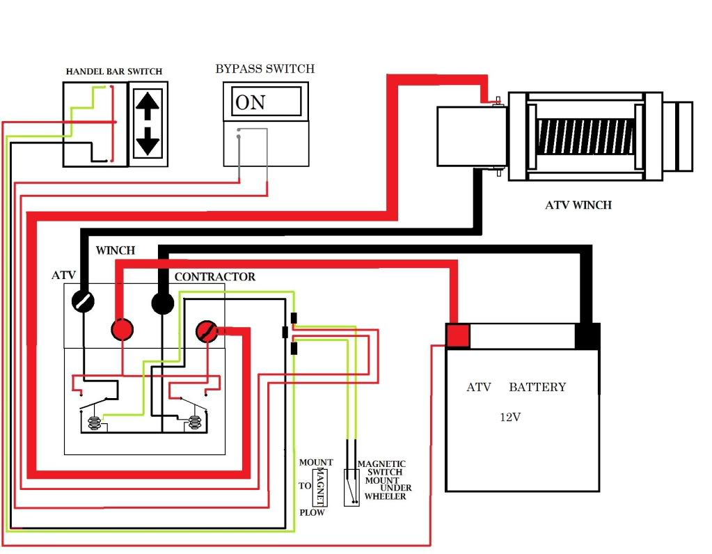 Superwinch Solenoid Switch Wiring Diagram Fuse Box On Nissan Sentra Cuummis Lalu Decorresine It