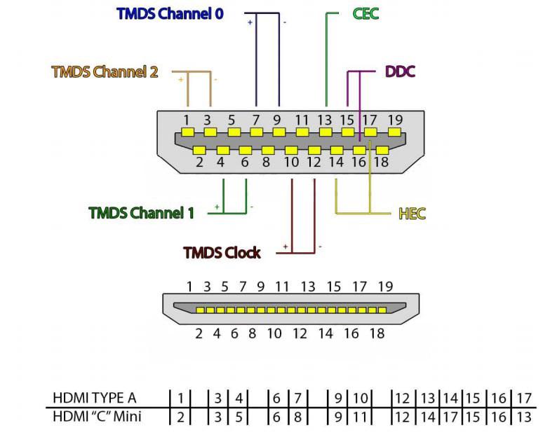 [SCHEMATICS_4HG]  WL_5573] Micro Usb To Hdmi Wiring Diagram | Insten Hdmi Wiring Diagram |  | Elinu Numap Mohammedshrine Librar Wiring 101