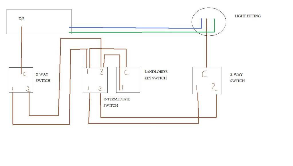[SCHEMATICS_48DE]  NG_4340] Am2 Lighting Diagram Schematic Wiring | Deepcool Wiring Diagram |  | Sple Unnu Ophen Ponol Ostr Aeocy Lline Sianu Semec Mohammedshrine Librar  Wiring 101