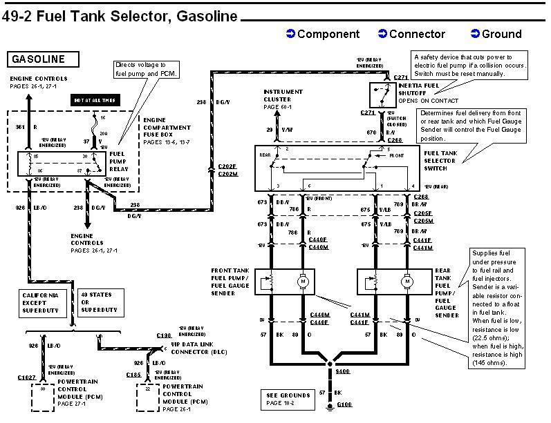 Surprising Ford Truck Fuel System Diagram Wiring Diagram Tutorial Wiring Cloud Monangrecoveryedborg