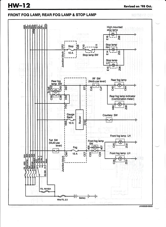 ZN_9121] Daihatsu Radio Wiring DiagramHila Hapolo Mohammedshrine Librar Wiring 101