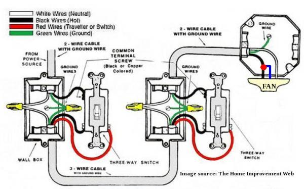 Hf 5483 How To Install Ceiling Fan And Light Fan Control Switch On 3 Way Schematic Wiring