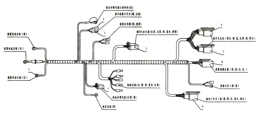Swell Kazuma 110Cc Wiring Diagram Basic Electronics Wiring Diagram Wiring Cloud Picalendutblikvittorg