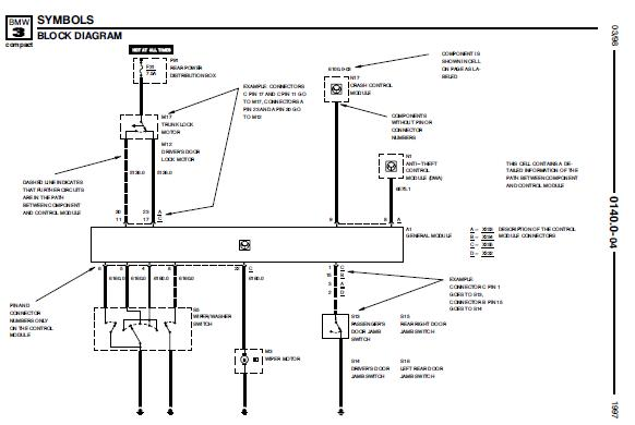 Fantastic Bmw Ews Wiring Diagram 3 Wiring Diagram Wiring Cloud Domeilariaidewilluminateatxorg