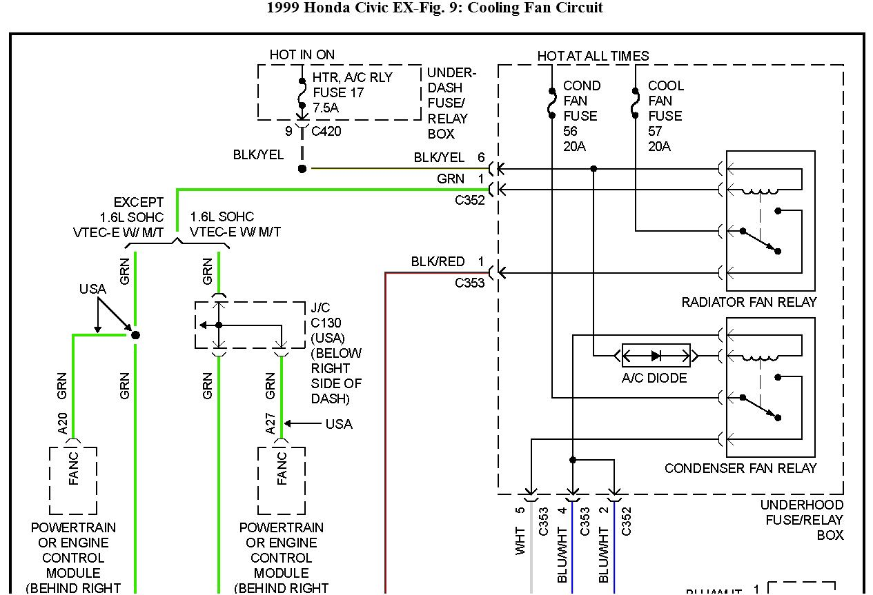 Outstanding Port A Cool Evaporator Fan Wiring Diagram Wiring Library Wiring Cloud Ostrrenstrafr09Org