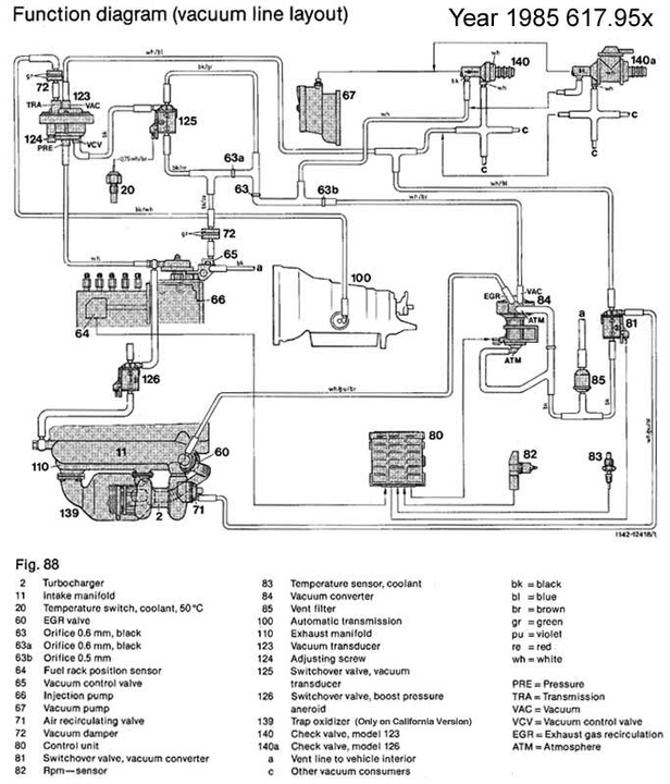 mercedes 300d fuse diagram hy 0775  mercedes 300 wiring diagram further mercedes vacuum diagram  wiring diagram further mercedes vacuum