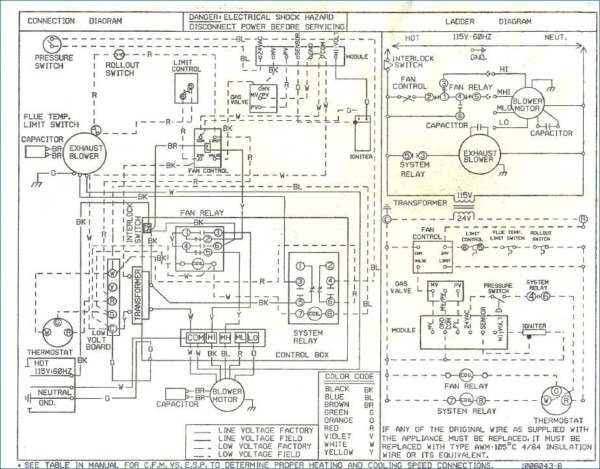 Heil Furnace Wiring - Bmw Fuse Box Legend -  fusebox.irmis-mansurman5.pistadelsole.itWiring Diagram Resource