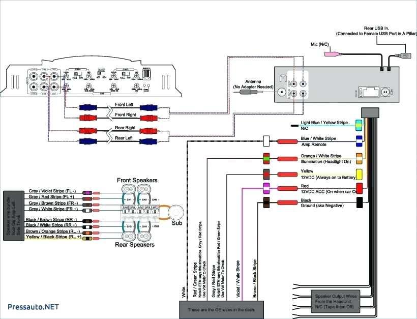 Peugeot Expert Radio Wiring Diagram