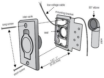 Phenomenal Central Vacuum Installation Guide Evacuumstore Com Wiring Cloud Ostrrenstrafr09Org