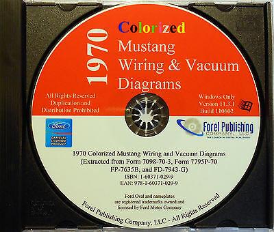 Peachy 1966 Colorized Mustang Wiring Diagrams Cd Rom 16 95 Picclick Wiring Cloud Counpengheilarigresichrocarnosporgarnagrebsunhorelemohammedshrineorg