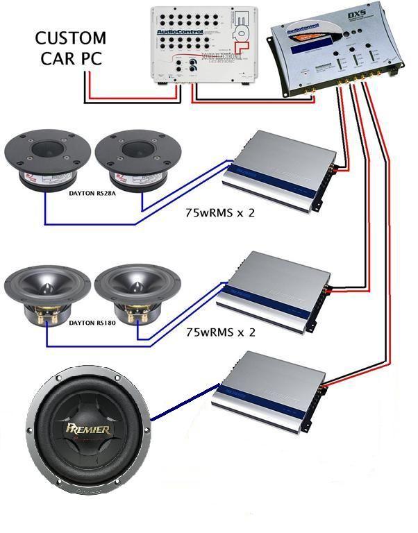 Car Audio System Wiring Basics Vauxhall Astra X Reg Fuse Box For Wiring Diagram Schematics