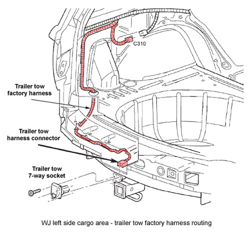 Sensational Trailer Tow Wiring Harness Wiring Diagram Wiring Cloud Hisonepsysticxongrecoveryedborg