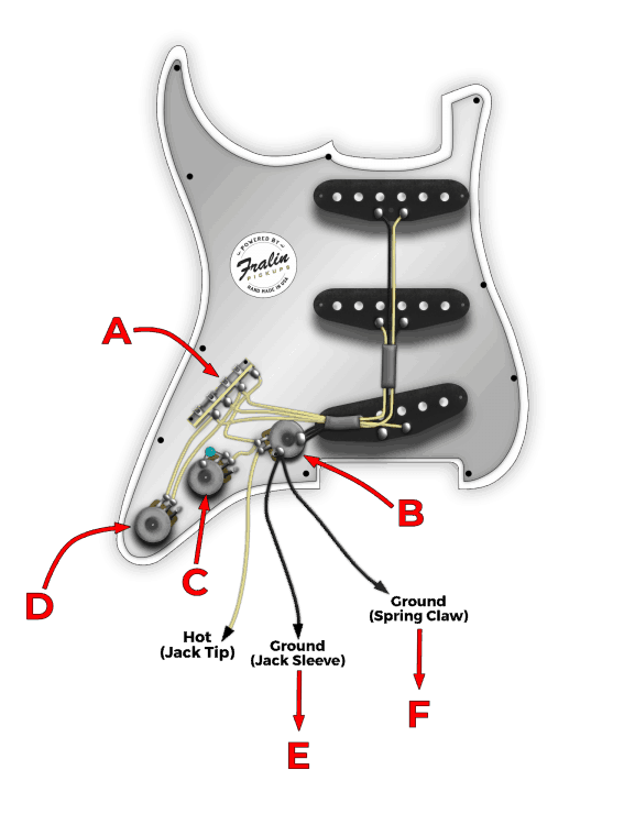 [QMVU_8575]  NG_2076] Fender Lace Sensor Wiring Diagram Free Download Wiring Diagram  Schematic Wiring | Free Download Guitar Wiring Diagram |  | Getap Isra Mohammedshrine Librar Wiring 101