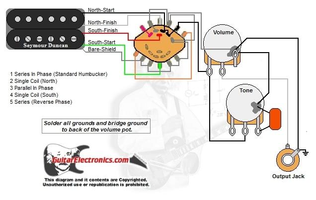 Marvelous 1 Humbucker 1 Volume 1 Tone 5 Way Rotary Switch Wiring Cloud Hemtshollocom