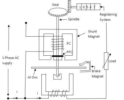 NC_6018] Figure 1 Circuit Diagram For Smart Meter Power Supply Using PowerIstic Icaen Umng Mohammedshrine Librar Wiring 101