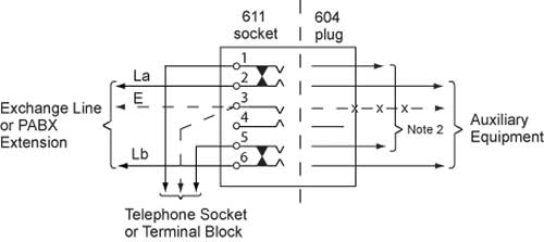 Fantastic Rj45 Phone Wiring Diagram Australia Basic Electronics Wiring Diagram Wiring Cloud Hisonepsysticxongrecoveryedborg