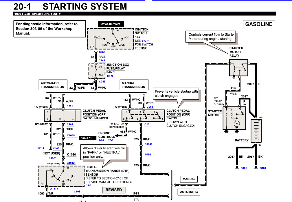 1999 f 350 wiring diagram - wiring diagram bounce-alternator -  bounce-alternator.lasuiteclub.it  lasuiteclub.it