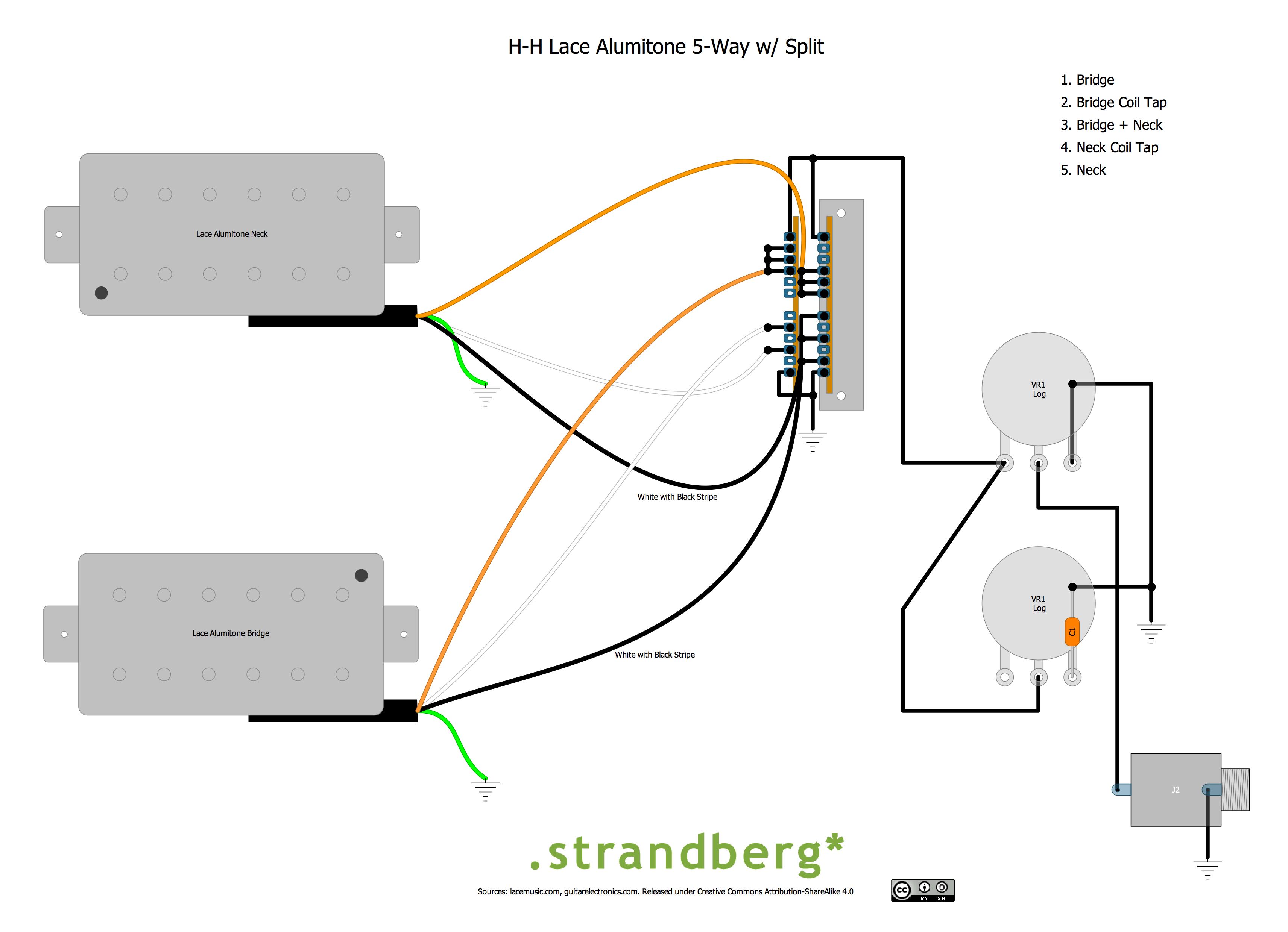 [SCHEMATICS_48DE]  GE_5094] Telecaster Alumitone Wiring Diagram | Lace Hemi Humbucker Wiring Diagrams |  | Habi Tobiq Knie Itive Urga Cette Nnigh Timew Inrebe Mohammedshrine Librar  Wiring 101