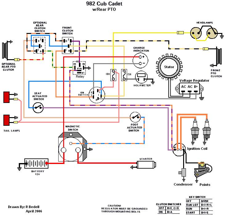 rzt cub cadet wiring diagram 1440 cub cadet wiring diagram e1 wiring diagram cub cadet rzt l wiring diagram 1440 cub cadet wiring diagram e1
