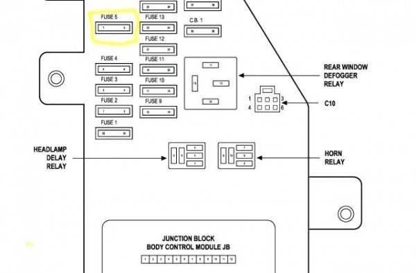 dodge charger fuse diagram 2010 caliber fuse box wiring diagram data 2006 dodge charger fuse diagram 2010 caliber fuse box wiring diagram data