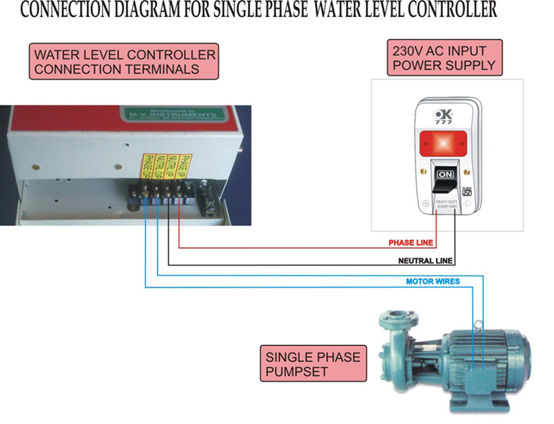 Terrific Ppc Graphics Model Water Level Controller Installation Details Wiring Cloud Monangrecoveryedborg