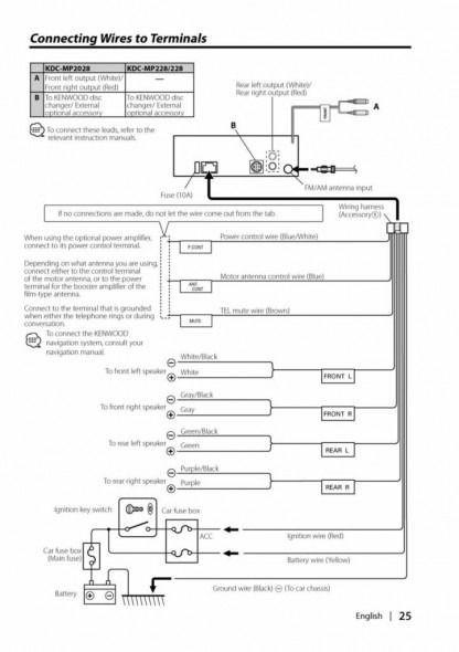 diagram of wiring kenwood radio kdc x395 international