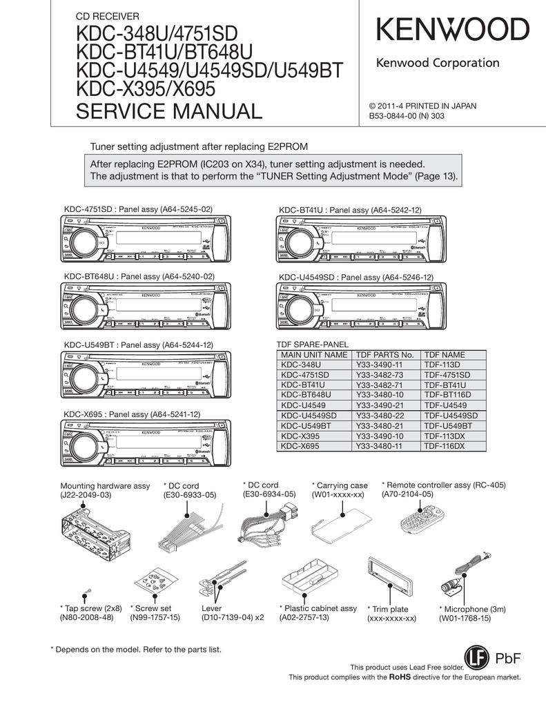 [NRIO_4796]   OL_6478] Kenwood Kdc X395 Wiring Diagram Schematic Wiring | Kenwood Kdc X395 Wiring Diagram |  | Penghe Papxe Mohammedshrine Librar Wiring 101