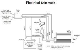 [DIAGRAM_38ZD]  YM_0032] Dexter Wiring Diagram Schematic Wiring | Dexter Hydraulic Wiring Diagram |  | Teria Xaem Ical Licuk Carn Rious Sand Lukep Oxyt Rmine Shopa Mohammedshrine  Librar Wiring 101