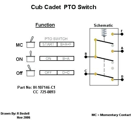 Pto Switch Wiring Diagram from static-cdn.imageservice.cloud