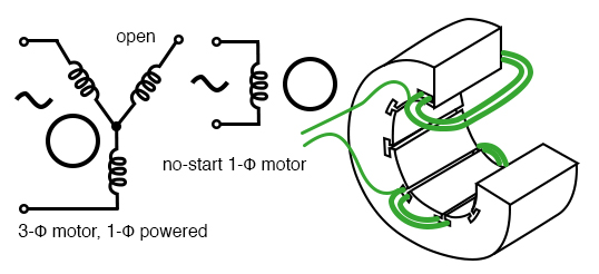 Tremendous Single Phase Induction Motors Ac Motors Electronics Textbook Wiring Cloud Lukepaidewilluminateatxorg