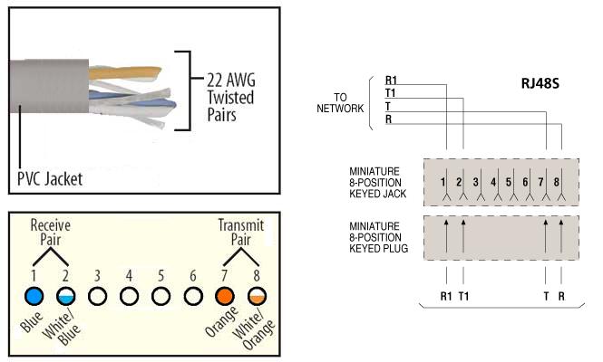 t1 wiring pinout rj 48 wiring diagram wiring diagram data  rj 48 wiring diagram wiring diagram data