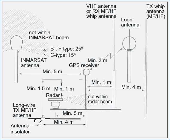 Kf 3117  Snitch Gps Wiring Diagram Wiring Diagram
