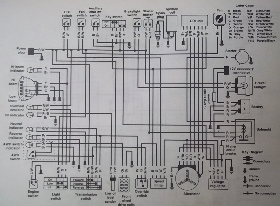 Arctic Cat 300 4x4 Wiring Diagram Diagrams For Wiring An Schematic Powering Off Switch For Wiring Diagram Schematics