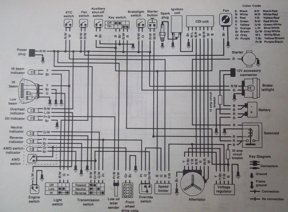 DM_0102] 2004 Polaris Magnum Wiring Diagram