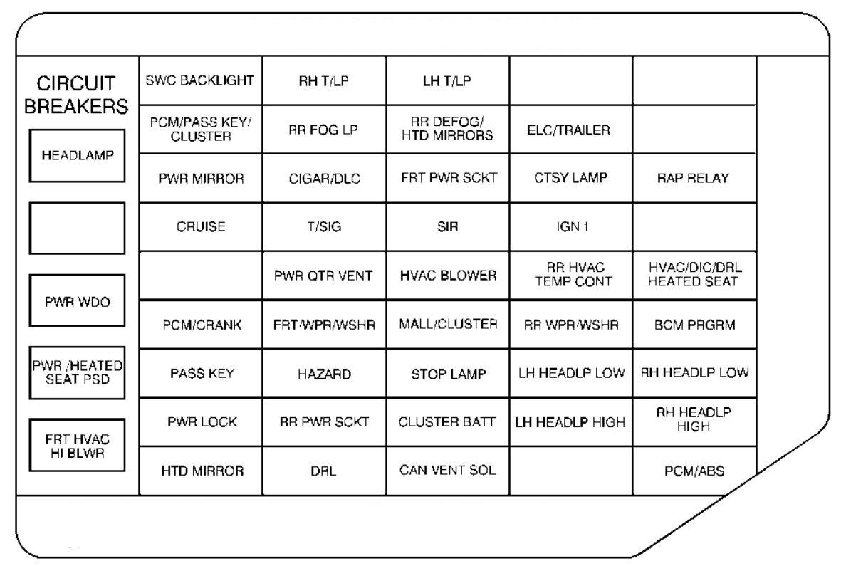 Super Chevy Venture Fuse Box Diagram On 2000 Chevy Venture Starter Wiring Wiring Cloud Ymoonsalvmohammedshrineorg