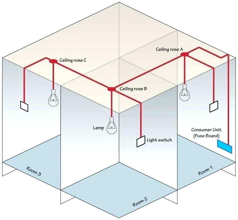 Fm 6227 Wiring Diagram For House Pdf