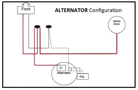 Excellent Fiat 126 Alternator Wiring Diagram General Wiring Diagram Data Wiring Cloud Vieworaidewilluminateatxorg