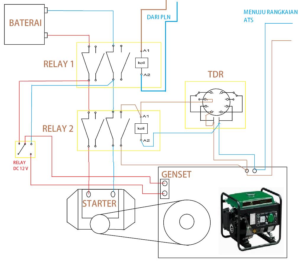DZ_1080] Wiring Diagram Panel Ats Genset Schematic WiringRele Endut Blikvitt Librar Wiring 101