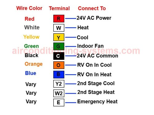 Sensational Heat Pump Thermostat Wiring Diagram Wiring Cloud Timewinrebemohammedshrineorg