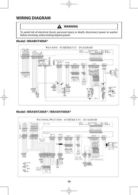 [SCHEMATICS_48IU]  AV_5584] A2 Wiring Diagram Download Diagram | Brunswick Model A Wiring Diagram |  | Sianu Feren Getap Bepta Mohammedshrine Librar Wiring 101