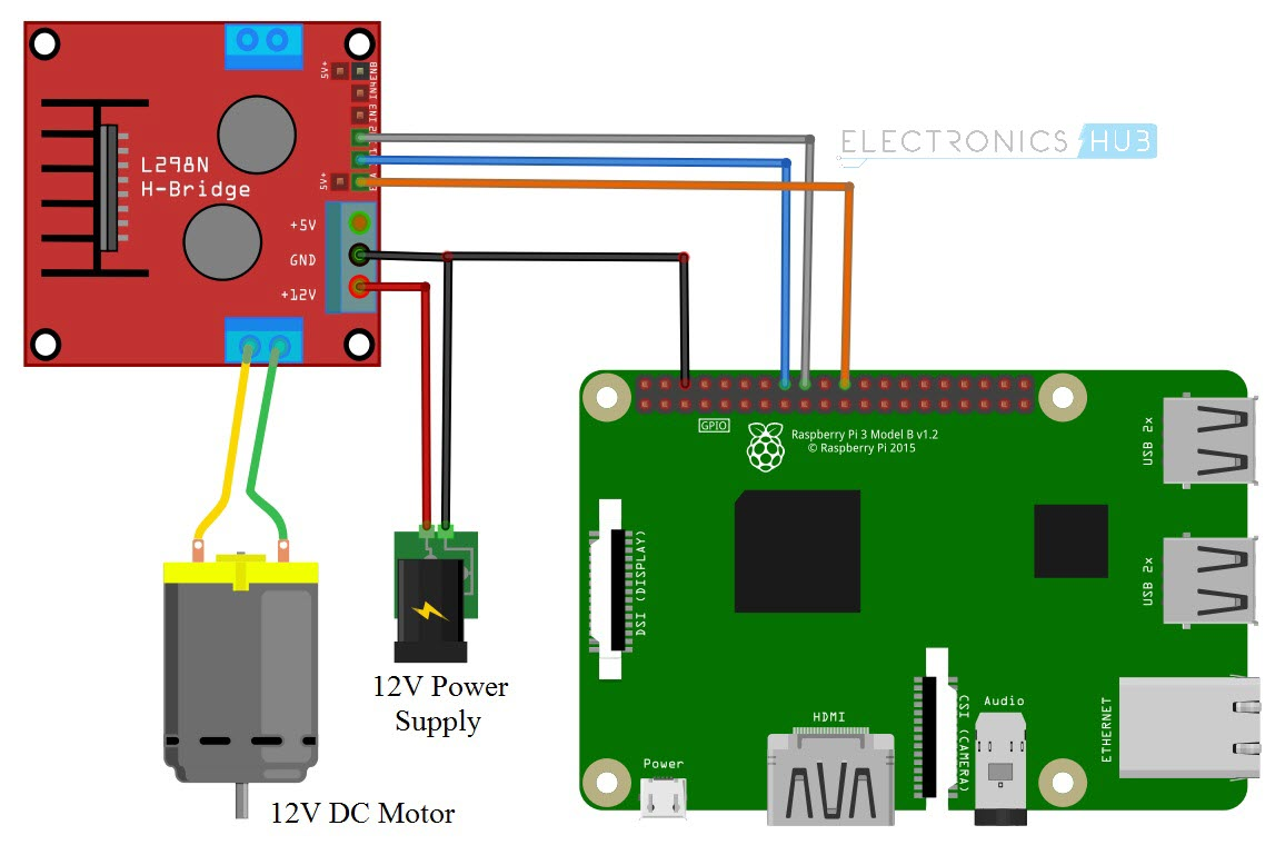 Awesome Raspberry Pi L298N Interface Tutorial Control A Dc Motor With Wiring Cloud Staixaidewilluminateatxorg