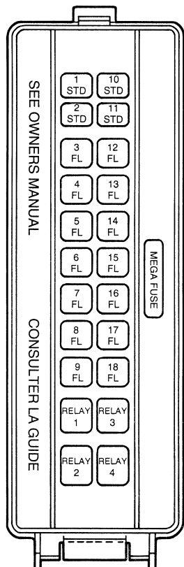 Stupendous 97 Mercury Cougar Fuse Box Basic Electronics Wiring Diagram Wiring Cloud Timewinrebemohammedshrineorg