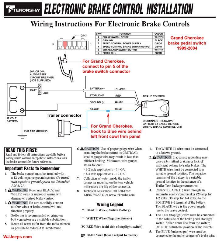 voyager xp brake control wiring diagram volkswagen dune buggy wiring harness begeboy wiring diagram source voyager xp brake control wiring diagram