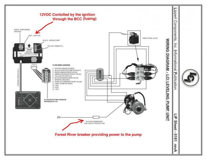 Forest River Wiring Diagram - 6 Pin To 4 Wiring Diagram -  cusshman.yenpancane.jeanjaures37.frWiring Diagram Resource