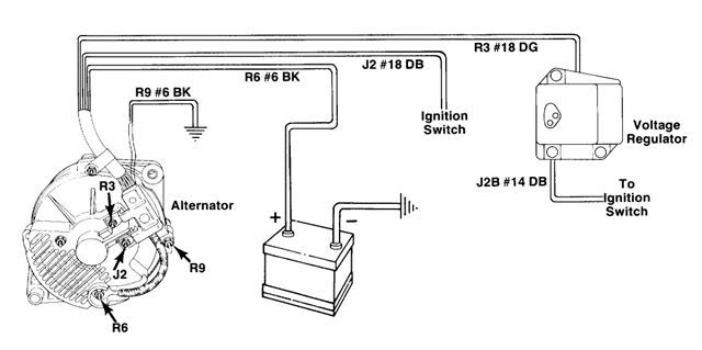 1989 Dodge Alternator Wiring Diagram Wiring Diagram Series Series Pasticceriagele It