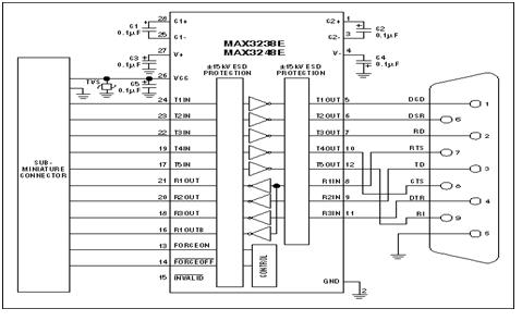 Phenomenal Rs232 Pin Description Microcontroller Interfacing And Applications Wiring Cloud Biosomenaidewilluminateatxorg
