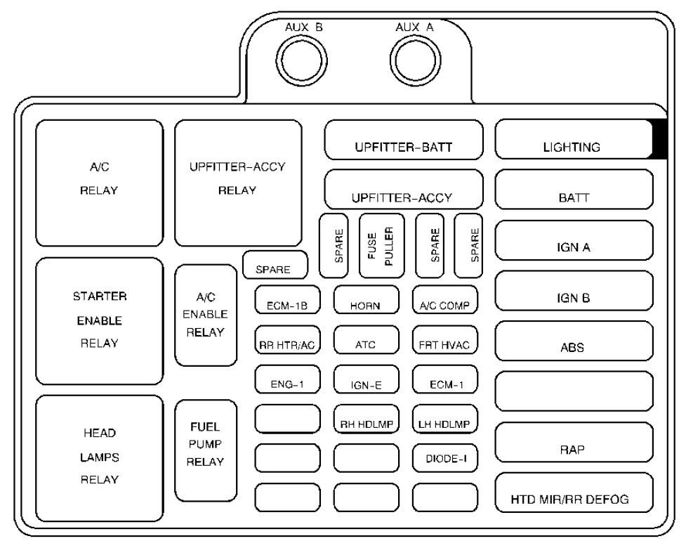 Pleasant 2002 Express 3500 Fuse Box Wiring Diagram Database Wiring Cloud Ymoonsalvmohammedshrineorg