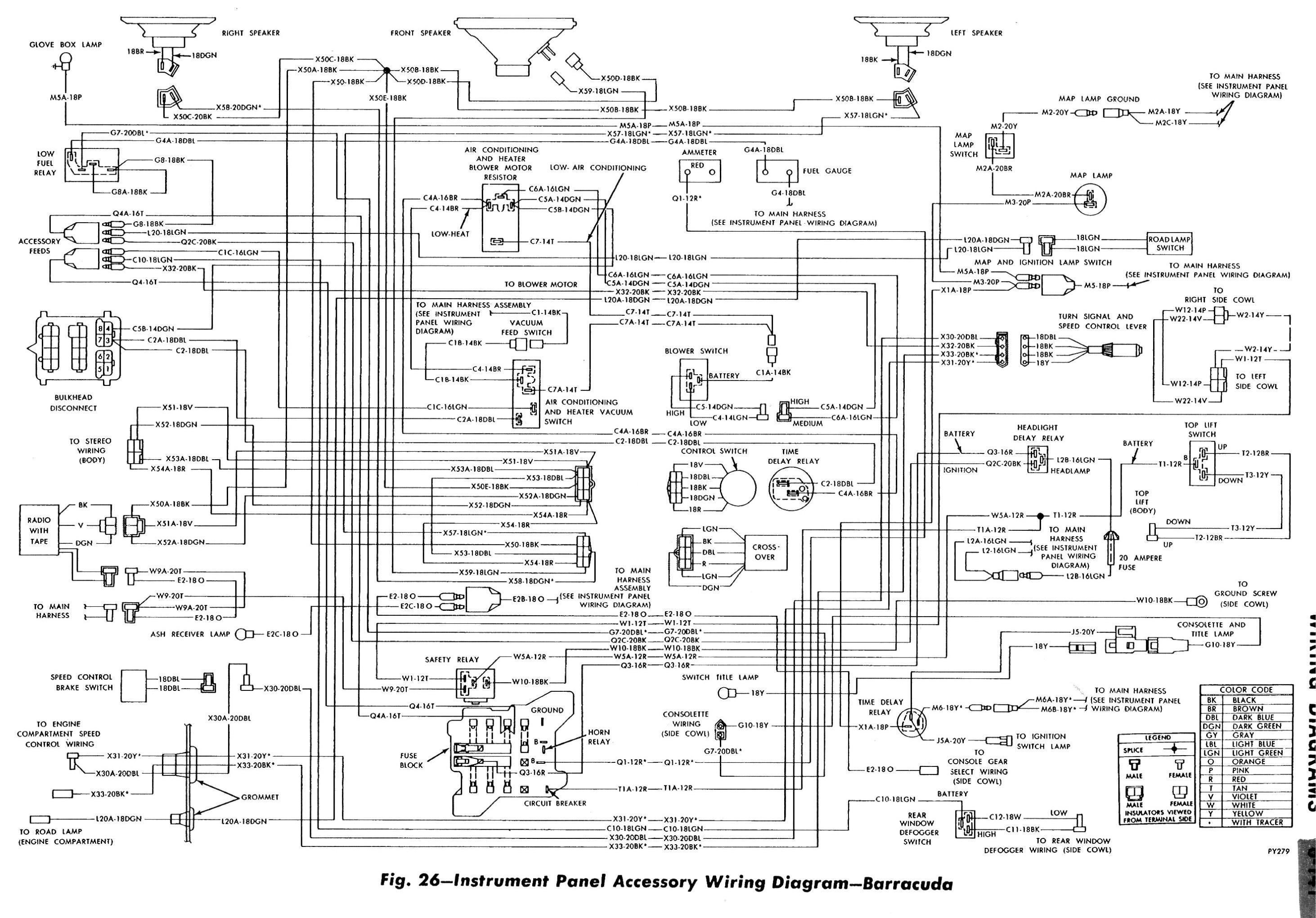 1970 Plymouth Turn Signal Wiring Diagram 2003 Gmc Yukon Denali Wiring Harness For Wiring Diagram Schematics