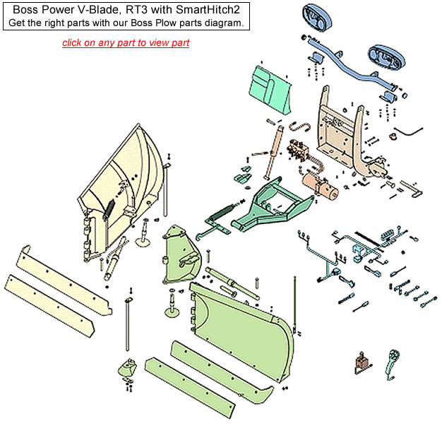 boss snow plow headlight wiring diagram ws 6659  boss rt3 straight blade wiring diagram download diagram  boss rt3 straight blade wiring diagram