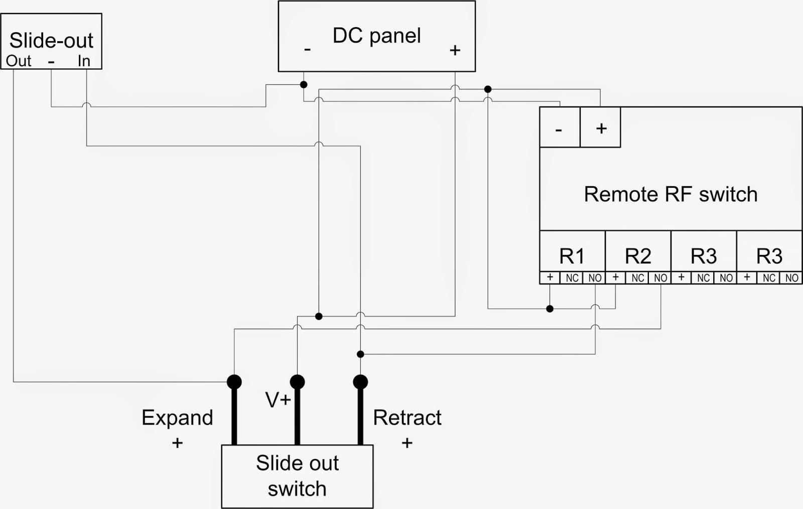 Phenomenal Slide Wiring Diagram Online Wiring Diagram Wiring Cloud Overrenstrafr09Org